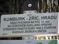 Kumburk (2011)