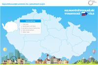 Česko v datech: Turistický ráj Česko kam jezdí nejvíce cizinců a kde trávíme tuzemské dovolené?