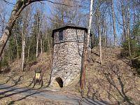 Albeřický lom, jeskyně a vápenka