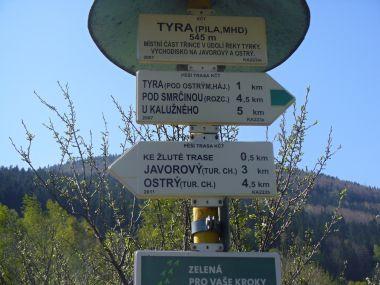 Výchozí rozcestník - Tyra