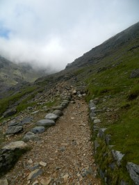 Pen -y - Pass - Snowdon (Miner´s track)- Pen-y - Pass (Pyg track)
